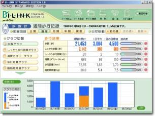 BI-LINK-週間集計